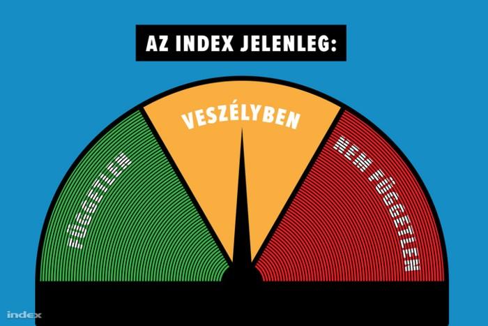 Az Index jelenleg: veszélyben